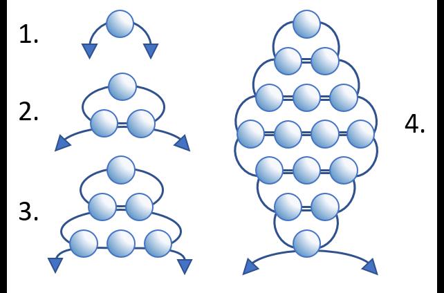 Параллельное плетение бисером